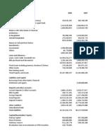 MTB Balance Sheet