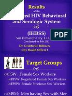IHBSS+SnFdo
