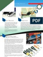 Optical Fiber Manufacturing Process