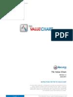 Value Chart