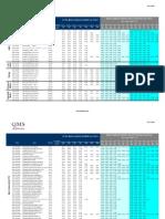 Commodities (PM&BM) - Term Structures & Implied Volatilities - Futures & ETFs.pdf