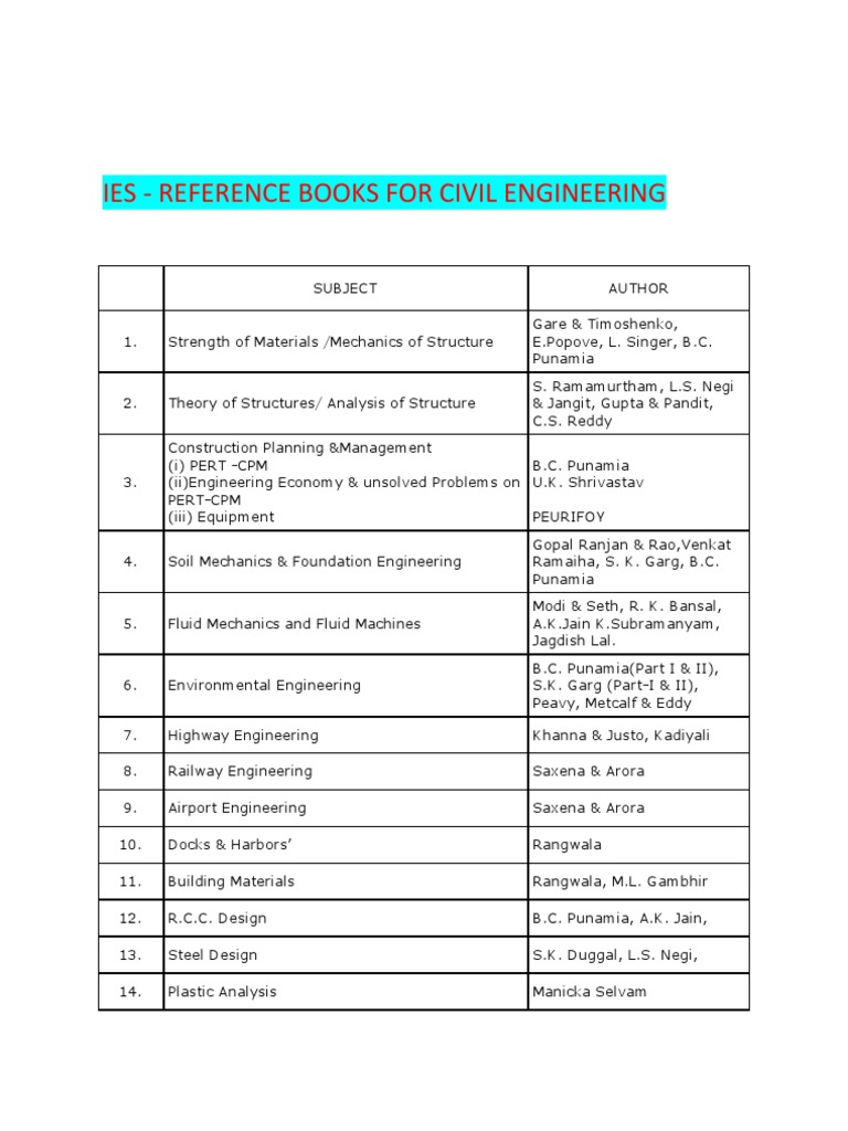Ies civil engineering reference books fandeluxe Image collections