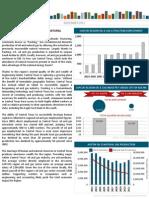 Data Points - November 2012