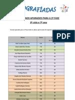 Ordenação Concurso Ortografíadas 2º ciclo e 7º ano 2012/13
