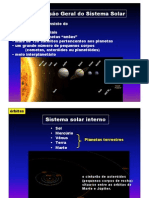Sistema Sol Are Planet As