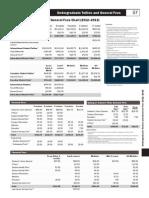 Fees Chart 2012