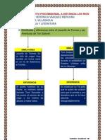 Unidad Educativa Fiscomisional a Distancia Los Rios