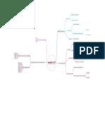 web 2.0 pdf