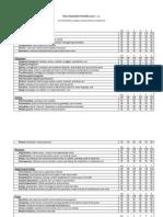 Story Grading Checklist