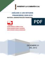 Indicadores Financieros Ingenio La Cabaña S.A.
