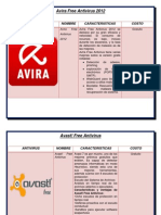 Antivirus Tablas