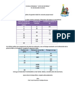 Tabla de Varaiacion Proporcinal