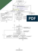 Anexo 1 - Flujograma Sistemas de Agua