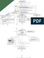 Anexo 2 - Flujograma Sistema Sanitario