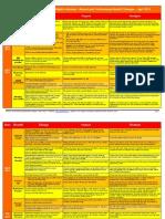 Benefit Changes ChartApril 2012 v1