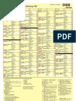 ÖBB Fahrplan Salzburg 2013