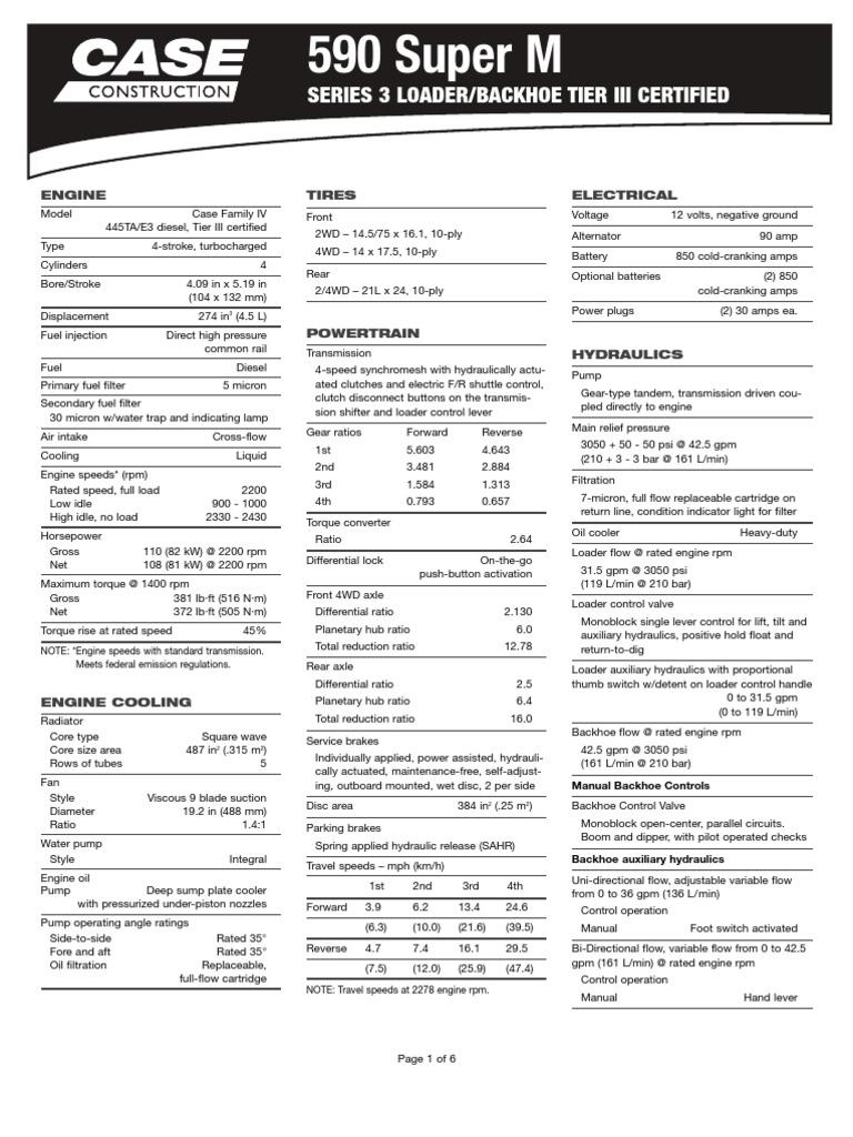 CCE1300804 590 Super M Series 3 Loader Backhoe Spec Sheet