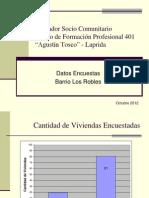 Datos Encuestas Barrio Los Robles
