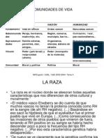 SdE 04 Identidad nacional y formación ciudadana
