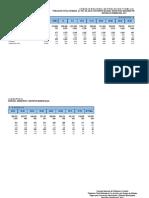 Poblacion Por Edad 2011-2012