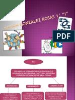 YAZMIN GONZALEZ ROSAS 1.pptx
