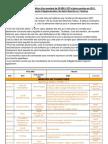 Liste marchés publics 2011