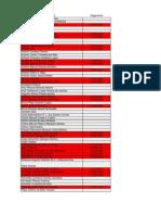 Lista Inscritos Passeio das Luzes de Natal 2012