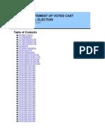 2008 Salt Lake County, UT Precinct-Level Election Results