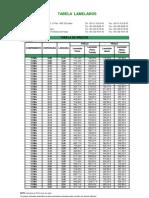Tabela lamelados 21-05-2010