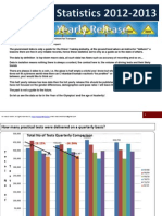 UK Transport Statistics 2012 2012 Half yearly release