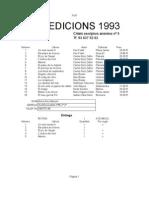 Llibreria Edicions 1993