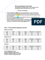 EQUITANA - Results & Scores - Nicola Kelly
