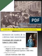 Tema 5. Liberalismo en la españa del siglo xix