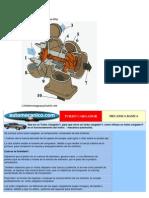 Sistema VTEC Honda