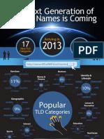 New Tlds Infographic v7