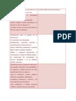 Según las competencias marcadas en el plan de estudios de primaria 2009