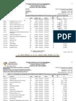 ANEXO _D-2_ PROGRAMA DE ADQUISICIÓN DE MATERIALES MAS SIGNIFICATIVOS
