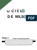 O Ciclo de Wilson