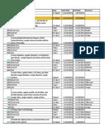 Release 1.4 Plan 20121203