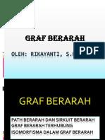 Graf Berarah