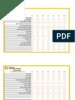 Check Lists de Atividades Domesticas