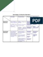 Cuadro de Entrada de Aprendizaje y Evaluación Alternativa