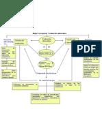 Mapa Conceptual de La Evaluación Alternativa