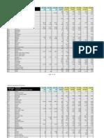 2005ESI_DataCoverage