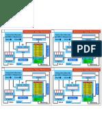 MOD 4 - Instruction Tracing Blanks