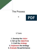 Str2 Process