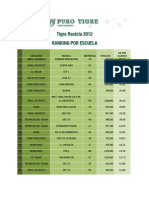 Ranking Final de Tigre Recicla 2012