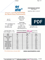 Performance Report Ride Report Page 1 of 1 r