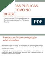 Políticas Públicas em Turismo no Brasil
