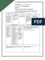 Planeacion Del Aparato Digestivo en Plastilinafinal